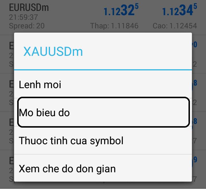 Hướng dẫn cài đặt và sử dụng MT4 trên điện thoại android và iOS