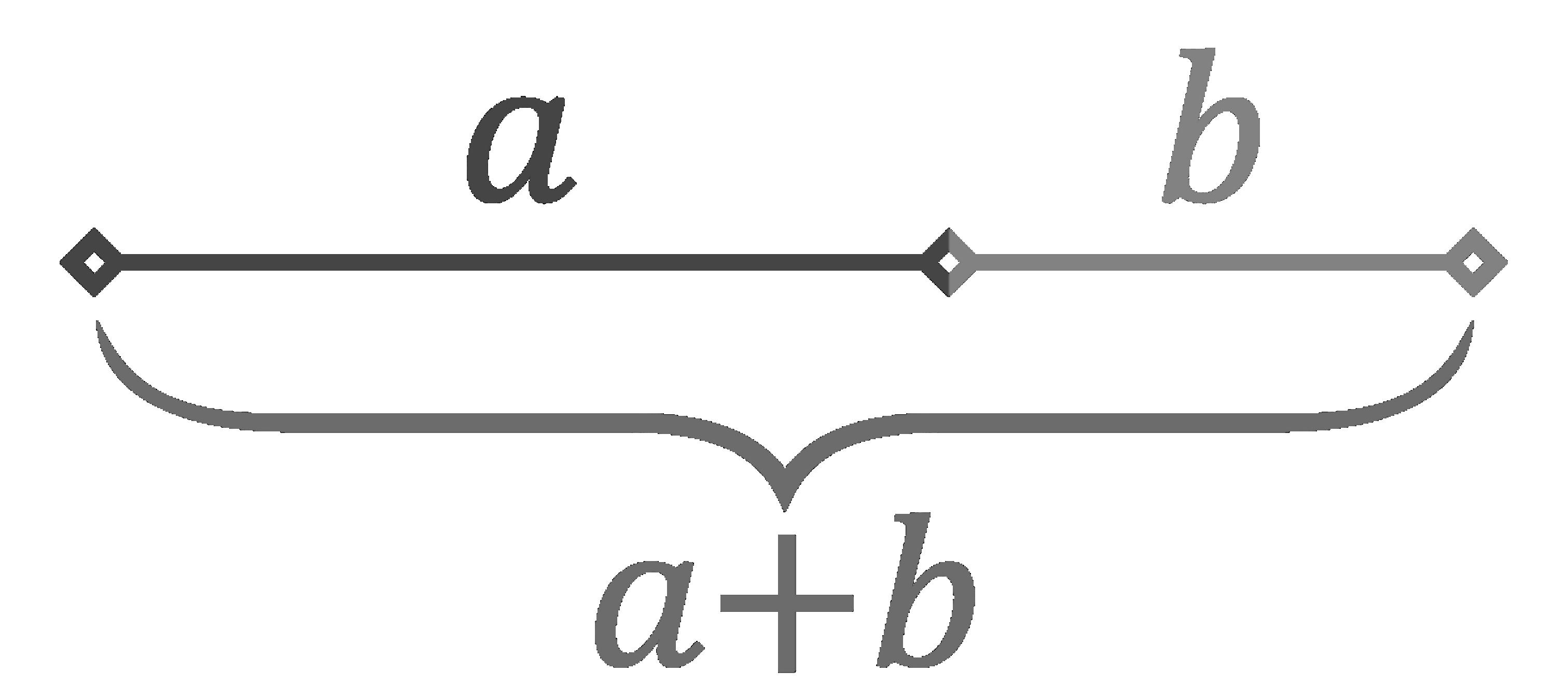 day-so-fibonacci-la-gi-huong-dan-cach-su-dung-hieu-qua-2