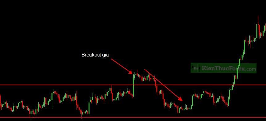 breakout-la-gi-cac-loai-breakout-trong-thi-truong-forex-3