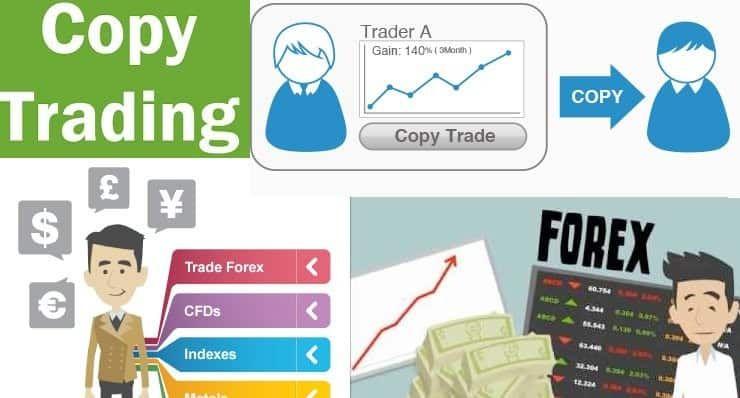 Hướng dẫn sao chép giao dịch ở sàn FXTM - Kienthucforex.com