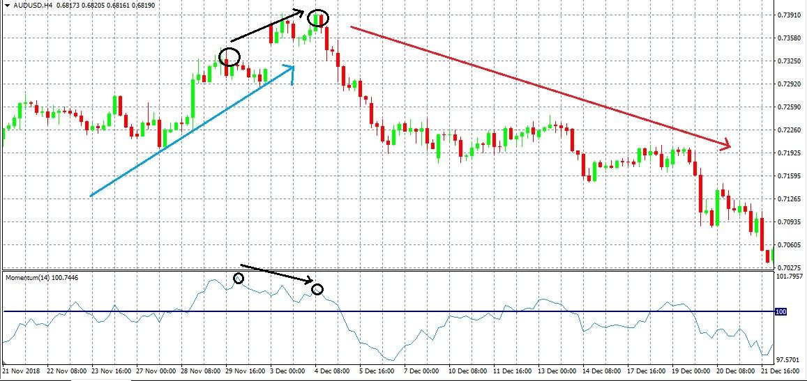 momentum-la-gi-cach-su-dung-momentum-trong-trading-5