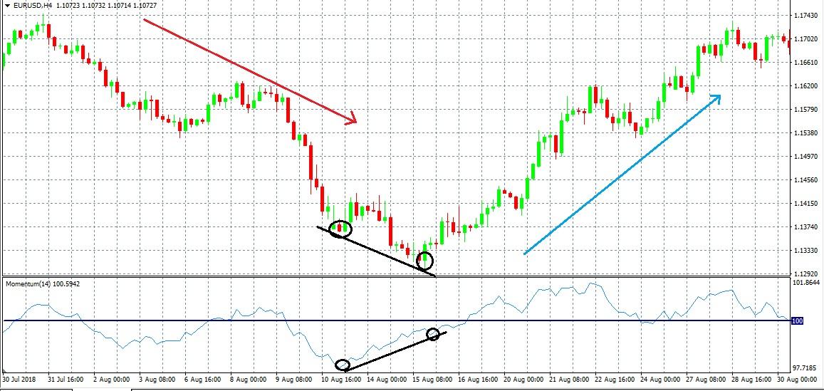 momentum-la-gi-cach-su-dung-momentum-trong-trading-6