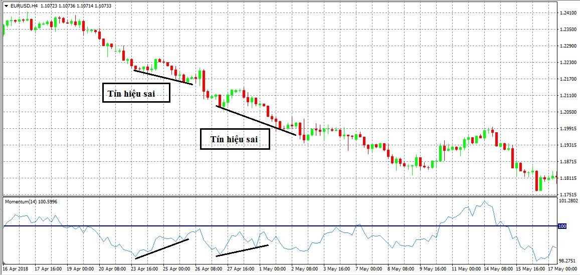 momentum-la-gi-cach-su-dung-momentum-trong-trading-7