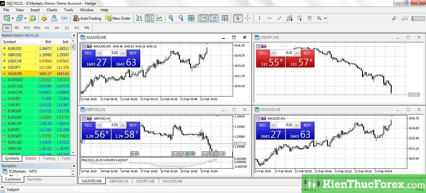 Metatrader 5: Hướng dẫn sử dụng phần mềm MT5 chi tiết nhất