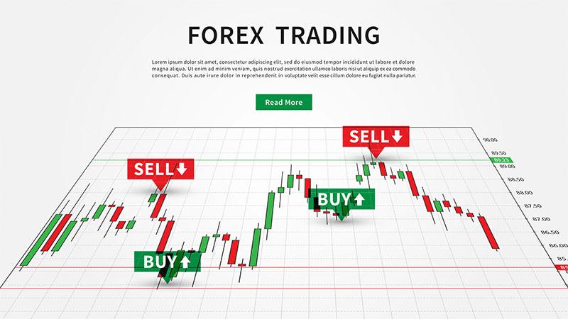 Thị trường Forex là gì? Cách xác định xu hướng thị trường Forex