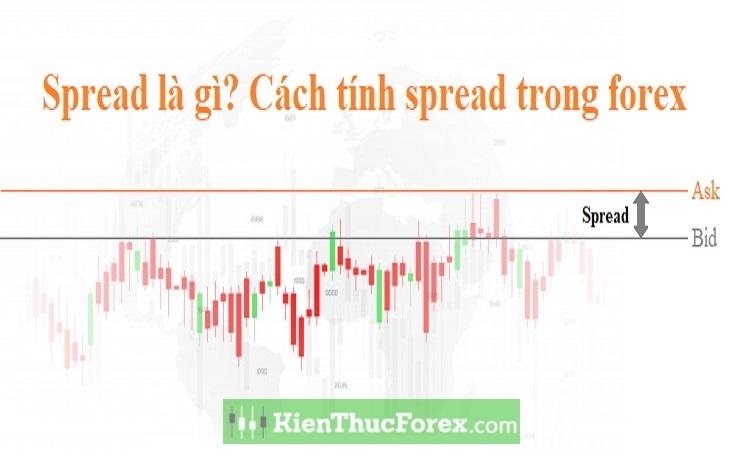 spread-la-gi-cach-tinh-spread-trong-forex